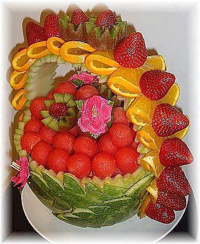 Корзинка фруктов