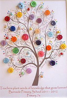 Дерево с пуговицами