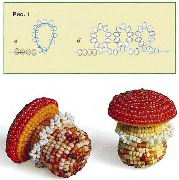 Бисерные грибочки