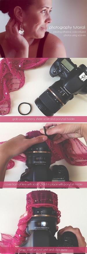 Цветной фотофильтр